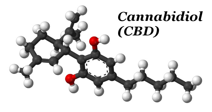 Cannabidiol Medical Cannabis Liquid Form